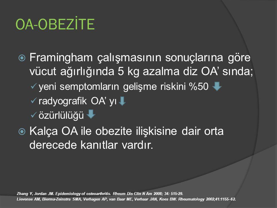 OA-OBEZİTE  Framingham çalışmasının sonuçlarına göre vücut ağırlığında 5 kg azalma diz OA' sında; yeni semptomların gelişme riskini %50 radyografik O