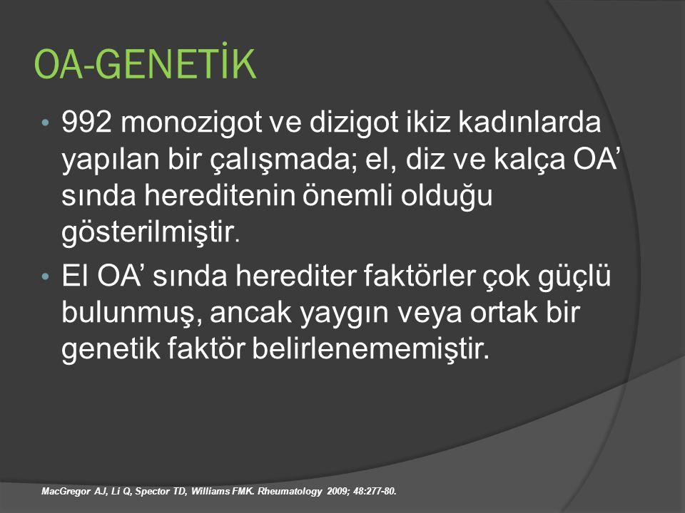 OA-GENETİK 992 monozigot ve dizigot ikiz kadınlarda yapılan bir çalışmada; el, diz ve kalça OA' sında hereditenin önemli olduğu gösterilmiştir. El OA'