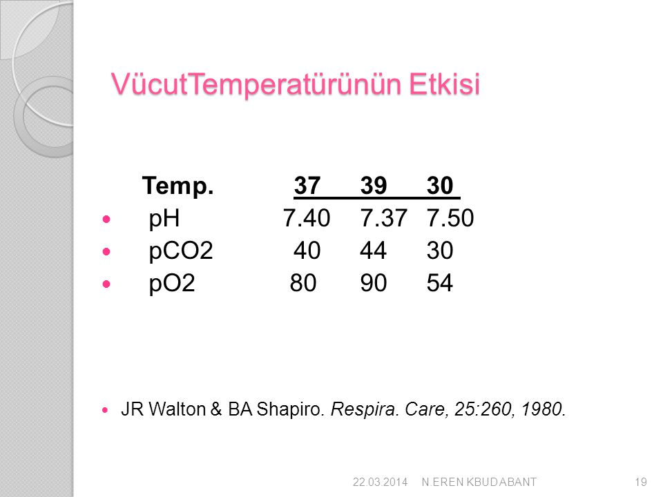 VücutTemperatürünün Etkisi Temp. 37 39 30 pH 7.40 7.37 7.50 pCO2 40 44 30 pO2 80 90 54 JR Walton & BA Shapiro. Respira. Care, 25:260, 1980. 22.03.2014
