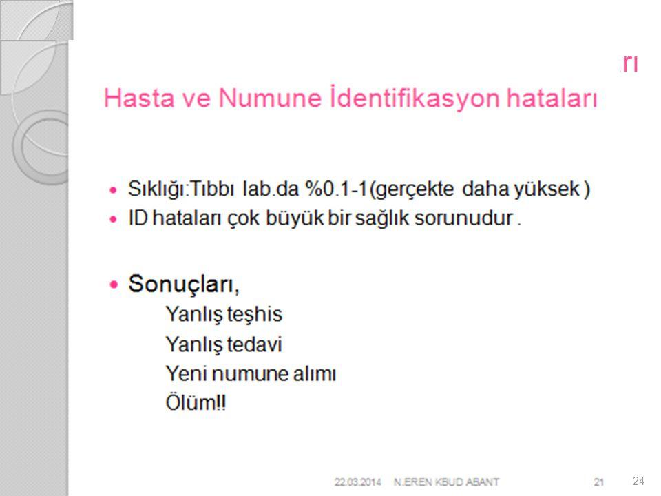 Hasta ve Numune İdentifikasyon hataları 22.03.201424N.EREN KBUD ABANT