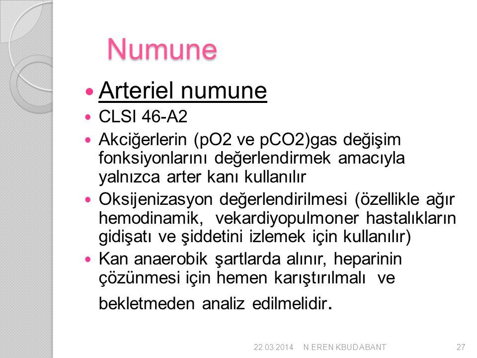 Numune Numune Arteriel numune CLSI 46-A2 Akciğerlerin (pO2 ve pCO2)gas değişim fonksiyonlarını değerlendirmek amacıyla yalnızca arter kanı kullanılır