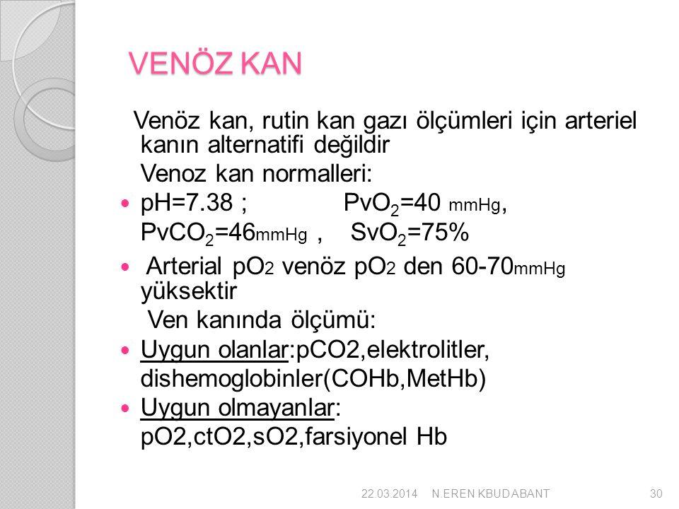 VENÖZ KAN VENÖZ KAN Venöz kan, rutin kan gazı ölçümleri için arteriel kanın alternatifi değildir Venoz kan normalleri: pH=7.38 ; PvO 2 =40 mmHg, PvCO