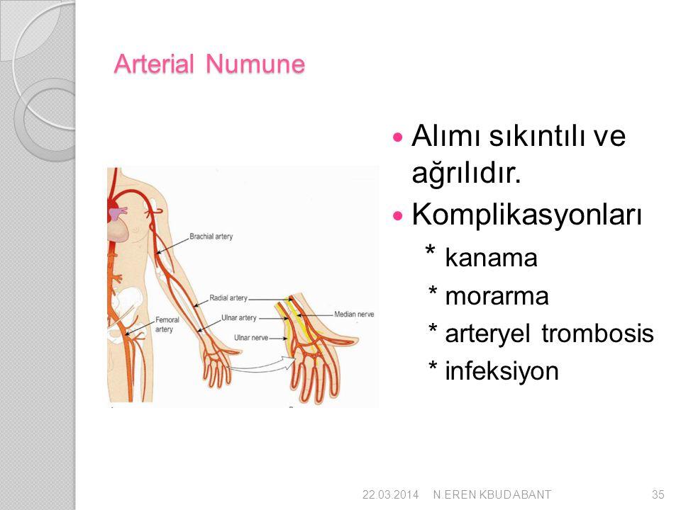 Arterial Numune Alımı sıkıntılı ve ağrılıdır. Komplikasyonları * kanama * morarma * arteryel trombosis * infeksiyon 22.03.201435N.EREN KBUD ABANT