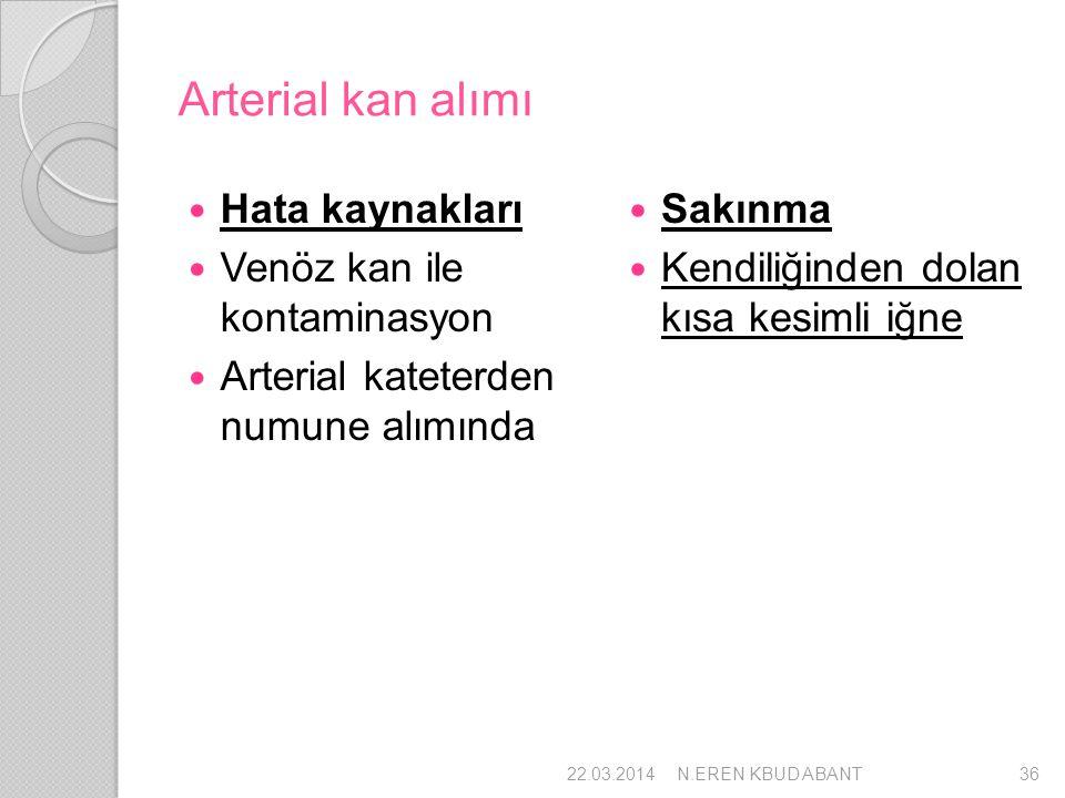 Arterial kan alımı Hata kaynakları Venöz kan ile kontaminasyon Arterial kateterden numune alımında Sakınma Kendiliğinden dolan kısa kesimli iğne 22.03