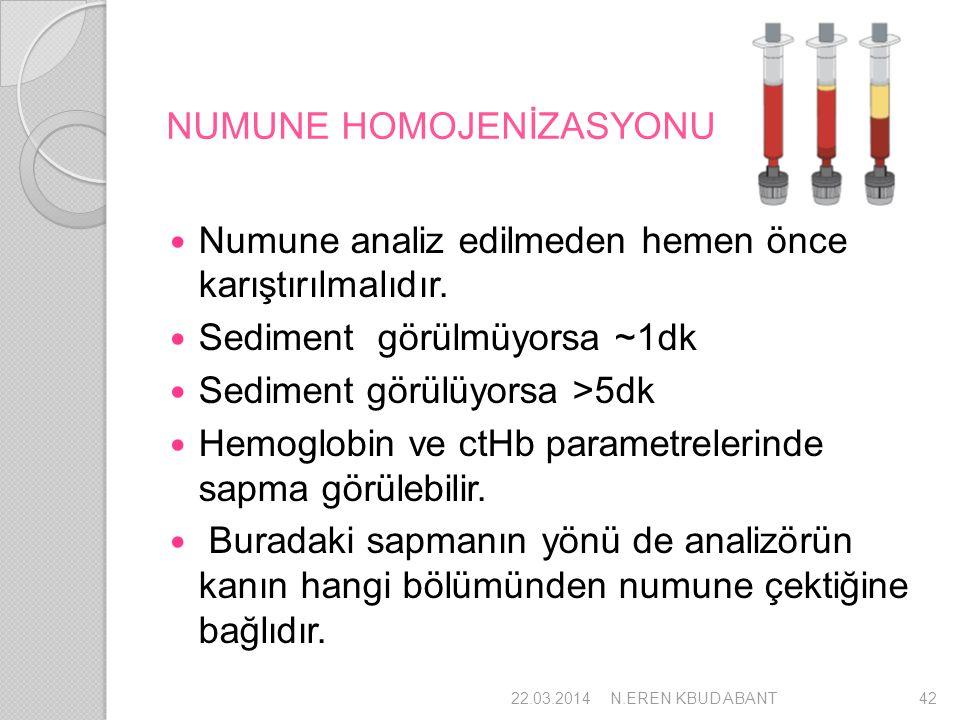 NUMUNE HOMOJENİZASYONU Numune analiz edilmeden hemen önce karıştırılmalıdır. Sediment görülmüyorsa ~1dk Sediment görülüyorsa >5dk Hemoglobin ve ctHb p