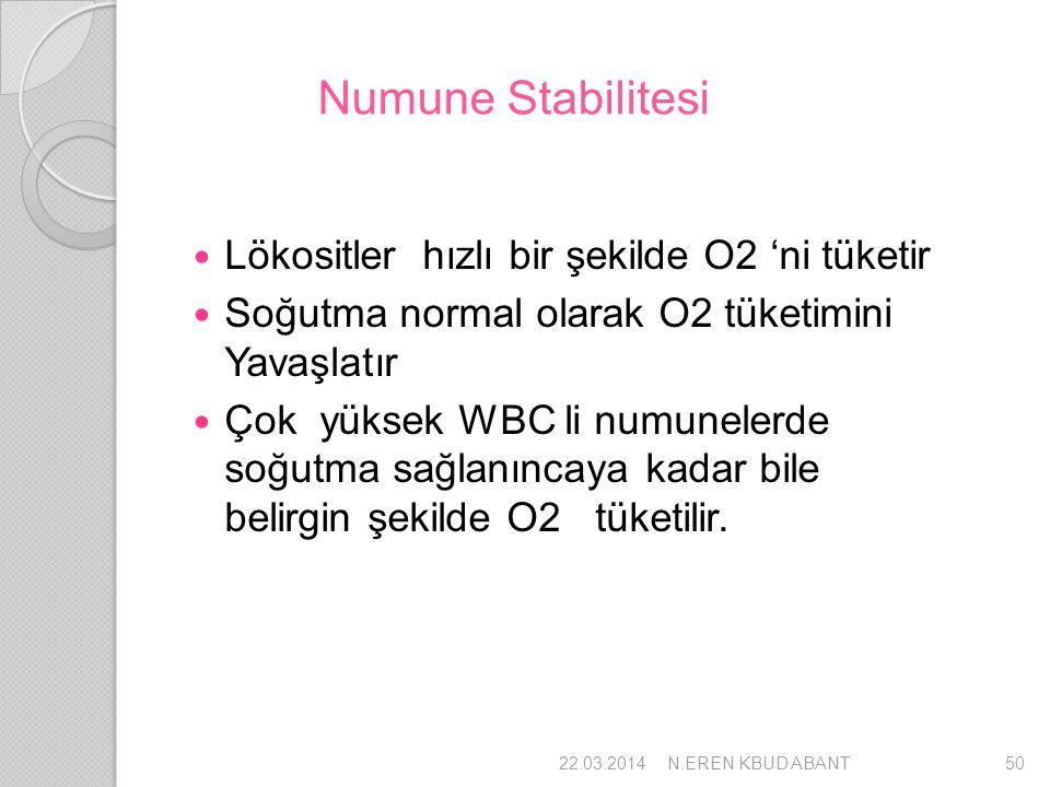 Numune Stabilitesi Lökositler hızlı bir şekilde O2 'ni tüketir Soğutma normal olarak O2 tüketimini Yavaşlatır Çok yüksek WBC li numunelerde soğutma sa