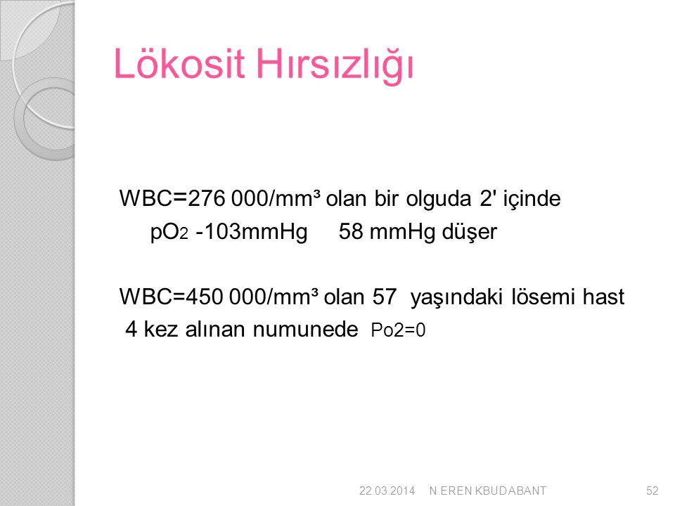 Lökosit Hırsızlığı WBC = 276 000/mm³ olan bir olguda 2' içinde pO 2 -103mmHg 58 mmHg düşer WBC=450 000/mm³ olan 57 yaşındaki lösemi hast 4 kez alınan