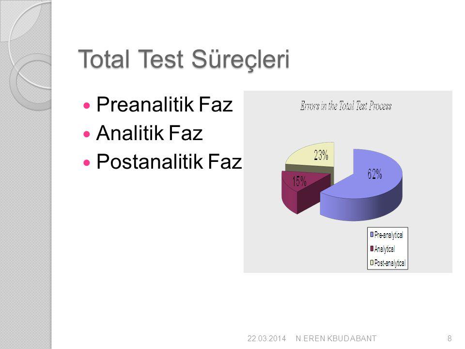 Total Test Süreçleri Preanalitik Faz Analitik Faz Postanalitik Faz 22.03.20148N.EREN KBUD ABANT
