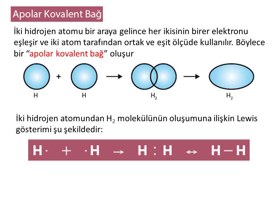 """İki hidrojen atomu bir araya gelince her ikisinin birer elektronu eşleşir ve iki atom tarafından ortak ve eşit ölçüde kullanılır. Böylece bir """"apolar"""