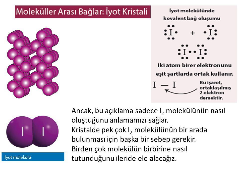 Ancak, bu açıklama sadece I 2 molekülünün nasıl oluştuğunu anlamamızı sağlar. Kristalde pek çok I 2 molekülünün bir arada bulunması için başka bir seb