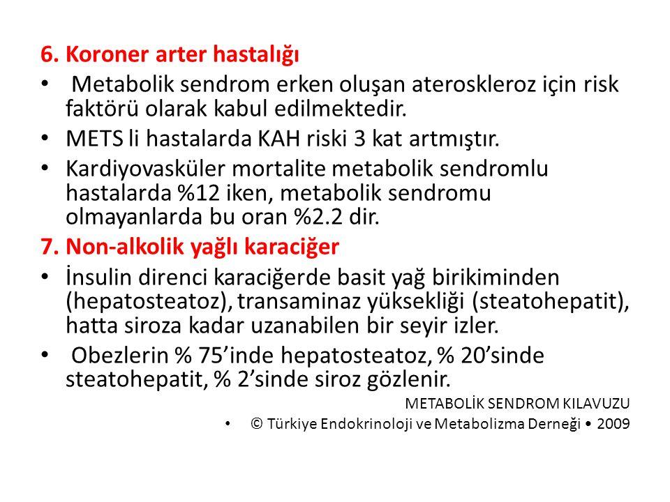 6. Koroner arter hastalığı Metabolik sendrom erken oluşan ateroskleroz için risk faktörü olarak kabul edilmektedir. METS li hastalarda KAH riski 3 kat
