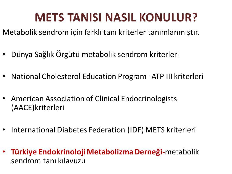 METS TANISI NASIL KONULUR? Metabolik sendrom için farklı tanı kriterler tanımlanmıştır. Dünya Sağlık Örgütü metabolik sendrom kriterleri National Chol