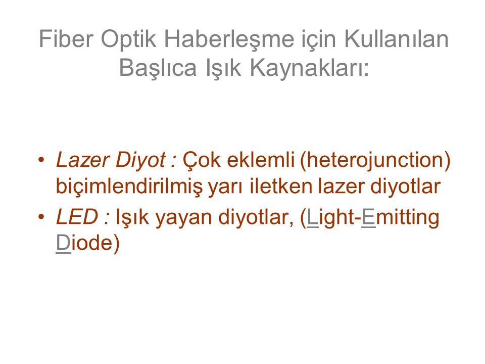 Fiber Optik Haberleşme için Kullanılan Başlıca Işık Kaynakları: Lazer Diyot : Çok eklemli (heterojunction) biçimlendirilmiş yarı iletken lazer diyotlar LED : Işık yayan diyotlar, (Light-Emitting Diode)