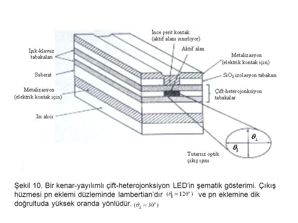Şekil 10.Bir kenar-yayılımlı çift-heterojonksiyon LED'in şematik gösterimi.