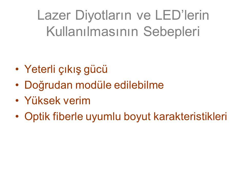 LED ve Lazer Diyotlar Arasındaki Temel Farklar Lazer diyottan alınan optik sinyal koherent ışıktır.