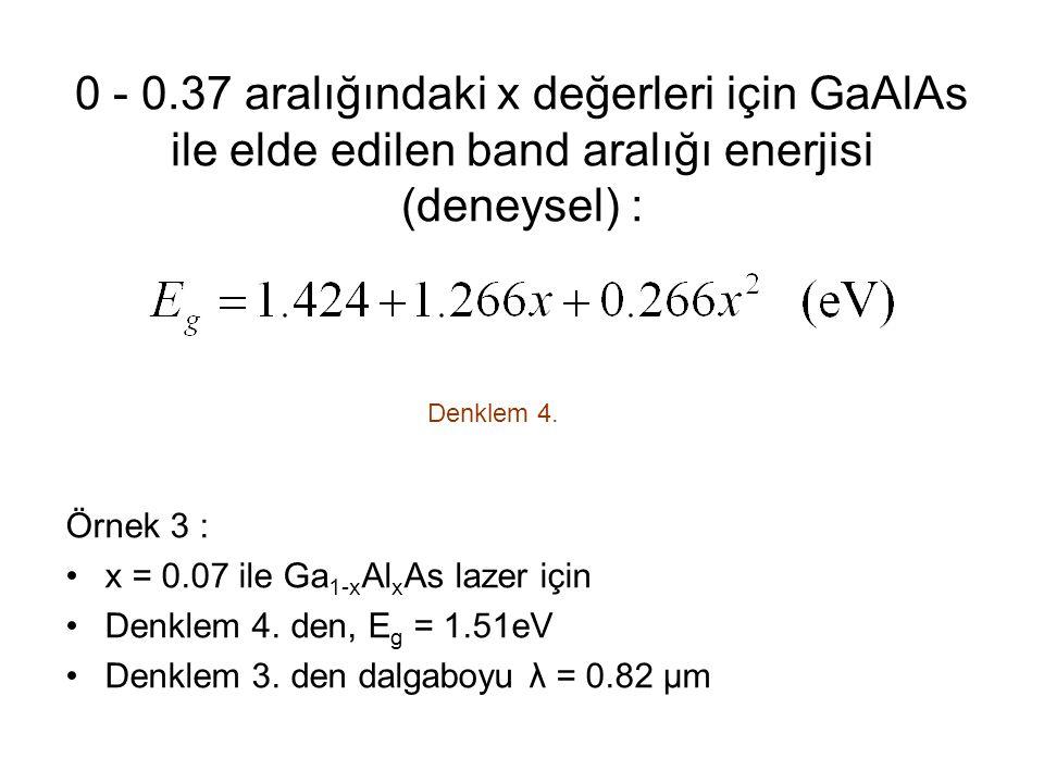 0 - 0.37 aralığındaki x değerleri için GaAlAs ile elde edilen band aralığı enerjisi (deneysel) : Denklem 4.