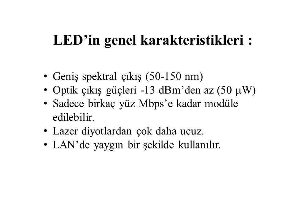LED'in genel karakteristikleri : Geniş spektral çıkış (50-150 nm) Optik çıkış güçleri -13 dBm'den az (50  W) Sadece birkaç yüz Mbps'e kadar modüle edilebilir.