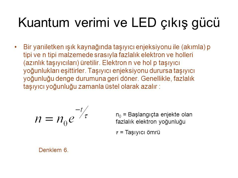 Kuantum verimi ve LED çıkış gücü Bir yarıiletken ışık kaynağında taşıyıcı enjeksiyonu ile (akımla) p tipi ve n tipi malzemede srasıyla fazlalık elektron ve holleri (azınlık taşıyıcıları) üretilir.