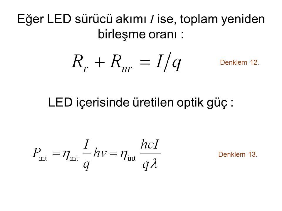 Eğer LED sürücü akımı I ise, toplam yeniden birleşme oranı : Denklem 12.