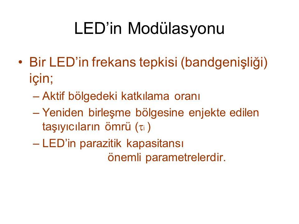 LED'in Modülasyonu Bir LED'in frekans tepkisi (bandgenişliği) için; –Aktif bölgedeki katkılama oranı –Yeniden birleşme bölgesine enjekte edilen taşıyıcıların ömrü (  i ) –LED'in parazitik kapasitansı önemli parametrelerdir.