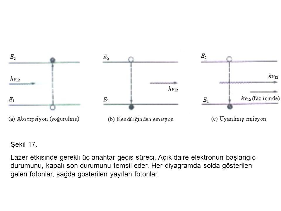Şekil 17.Lazer etkisinde gerekli üç anahtar geçiş süreci.