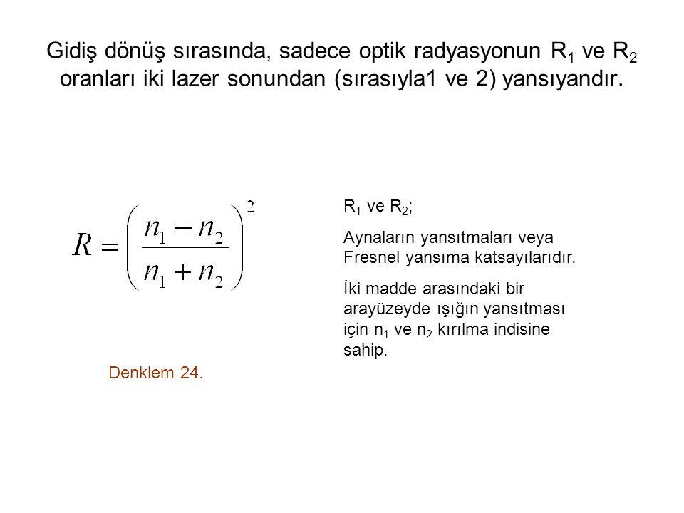 Gidiş dönüş sırasında, sadece optik radyasyonun R 1 ve R 2 oranları iki lazer sonundan (sırasıyla1 ve 2) yansıyandır.