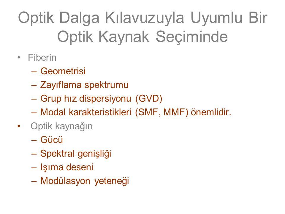 Optik Dalga Kılavuzuyla Uyumlu Bir Optik Kaynak Seçiminde Fiberin –Geometrisi –Zayıflama spektrumu –Grup hız dispersiyonu (GVD) –Modal karakteristikleri (SMF, MMF) önemlidir.