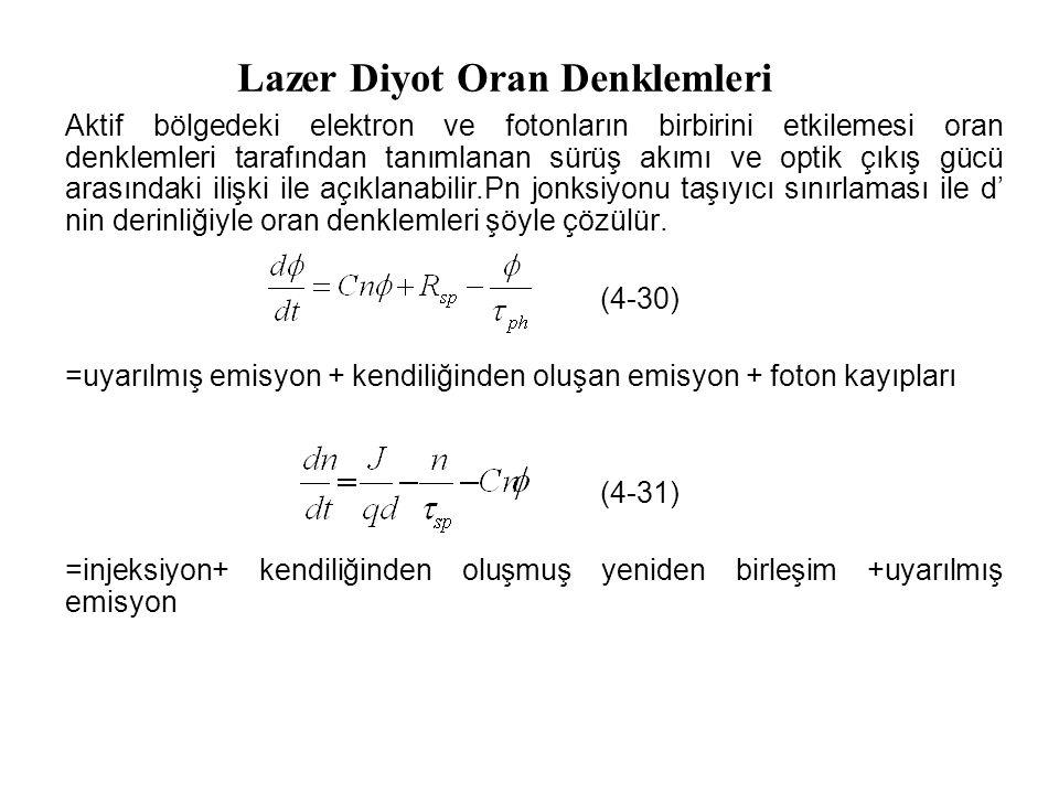 Lazer Diyot Oran Denklemleri Aktif bölgedeki elektron ve fotonların birbirini etkilemesi oran denklemleri tarafından tanımlanan sürüş akımı ve optik çıkış gücü arasındaki ilişki ile açıklanabilir.Pn jonksiyonu taşıyıcı sınırlaması ile d' nin derinliğiyle oran denklemleri şöyle çözülür.