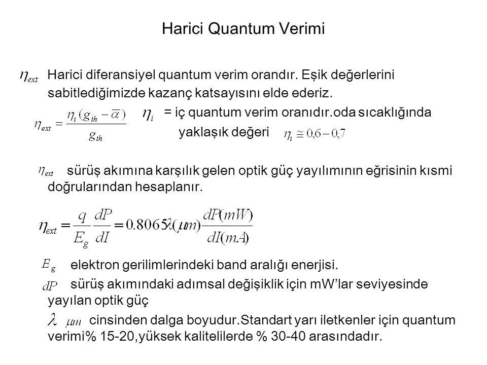 Harici Quantum Verimi Harici diferansiyel quantum verim orandır.