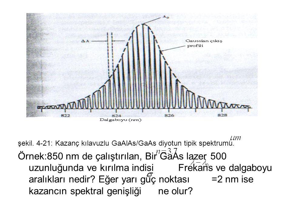 şekil.4-21: Kazanç kılavuzlu GaAlAs/GaAs diyotun tipik spektrumu.