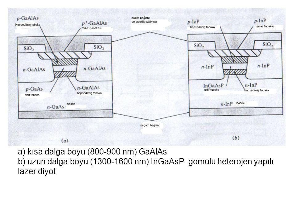 a) kısa dalga boyu (800-900 nm) GaAlAs b) uzun dalga boyu (1300-1600 nm) InGaAsP gömülü heterojen yapılı lazer diyot