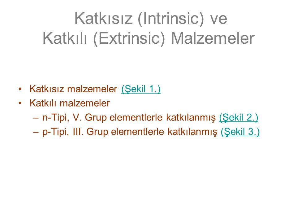 Katkısız (Intrinsic) ve Katkılı (Extrinsic) Malzemeler Katkısız malzemeler (Şekil 1.)(Şekil 1.) Katkılı malzemeler –n-Tipi, V.
