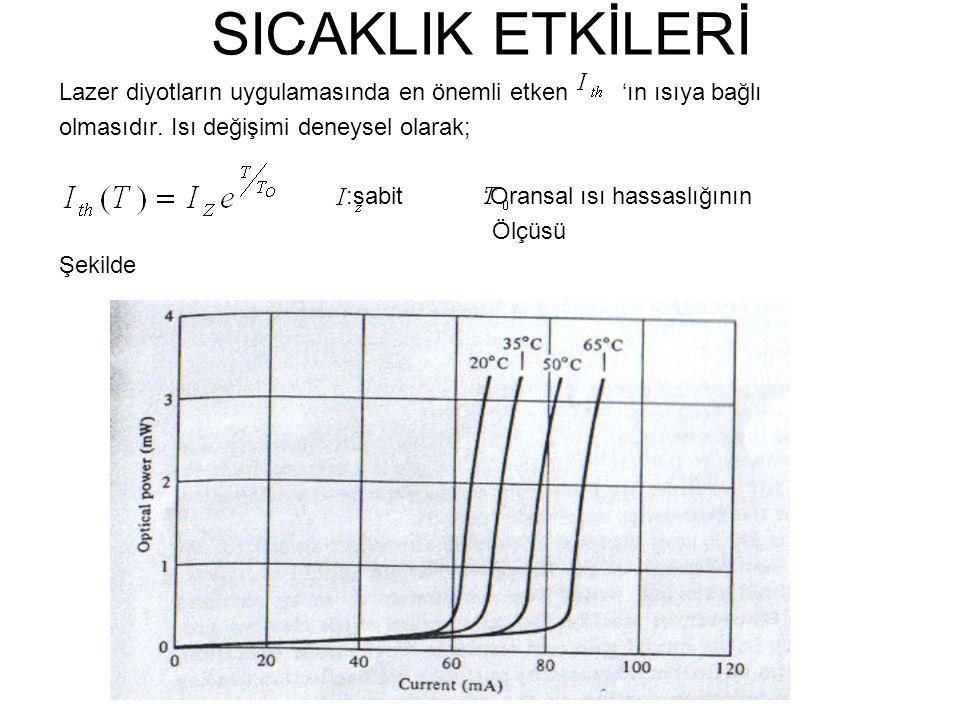 SICAKLIK ETKİLERİ Lazer diyotların uygulamasında en önemli etken 'ın ısıya bağlı olmasıdır.