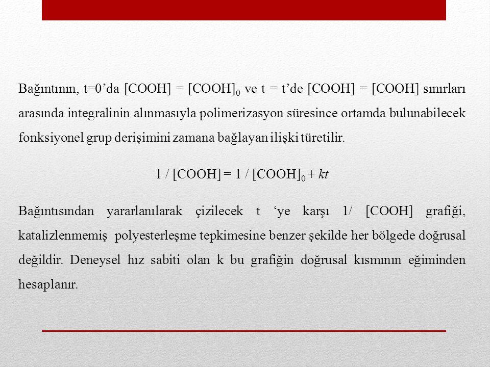 Polimerizasyon Derecesinin Polimer Büyüklüğüne Bağımlılığı Eşmolar diol ve dikarboksilik asit ile başlatılan Poliesterleşme Poliesterleşmede eşmolar diol ve dikarboksilik asit kullanıldığında başlangıçtaki (t=0) –COOH grubu sayısı aynı zamanda başlangıçta alınan toplam dikarboksilik asit ve diol moleküllerinin sayısına eşit olacaktır.