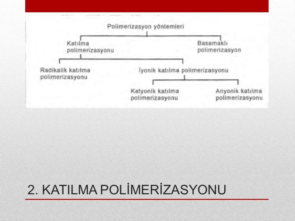 2. KATILMA POLİMERİZASYONU