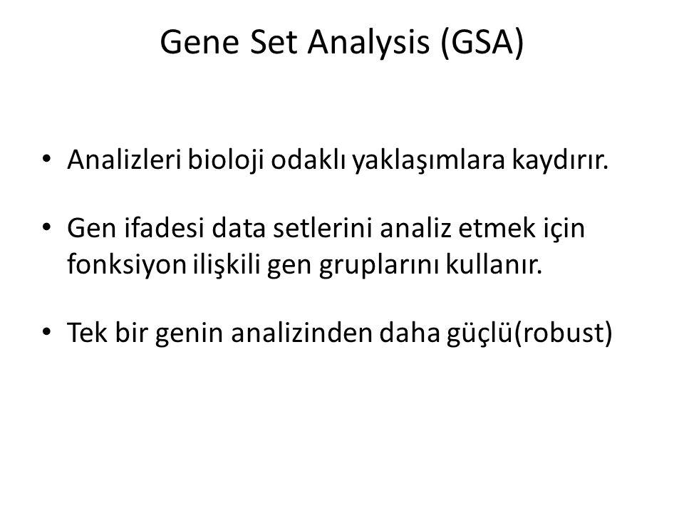 Gene Set Analysis (GSA) Analizleri bioloji odaklı yaklaşımlara kaydırır. Gen ifadesi data setlerini analiz etmek için fonksiyon ilişkili gen grupların