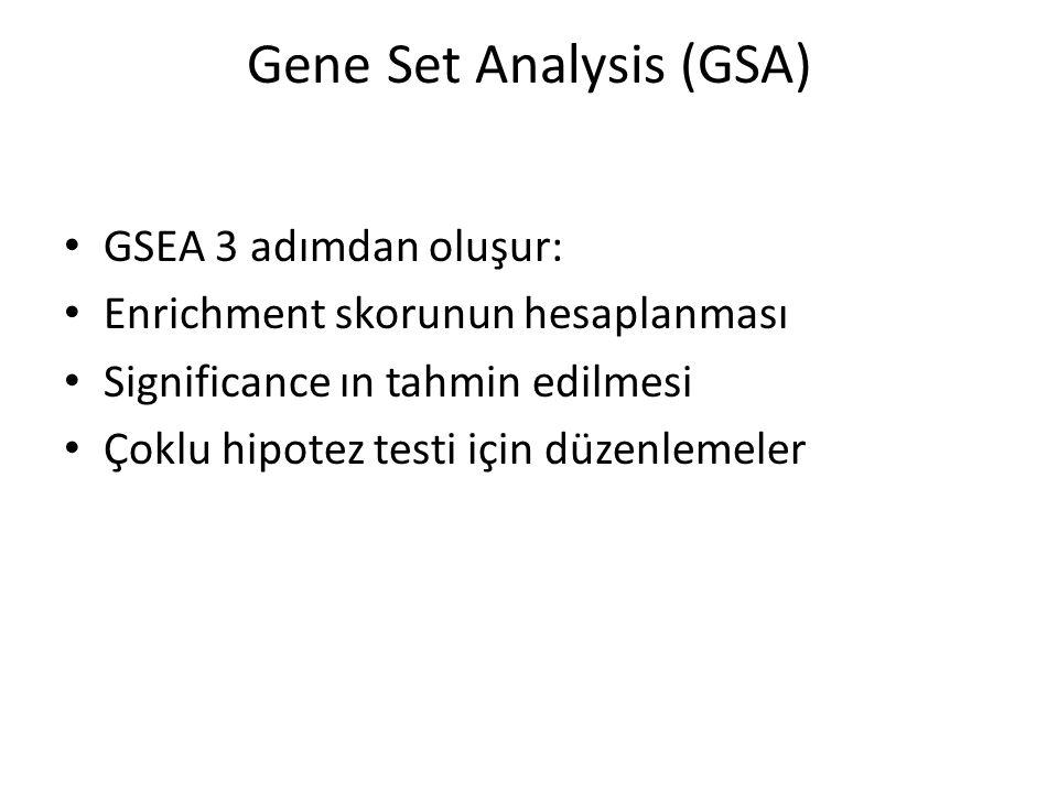 Gene Set Analysis (GSA) GSEA 3 adımdan oluşur: Enrichment skorunun hesaplanması Significance ın tahmin edilmesi Çoklu hipotez testi için düzenlemeler