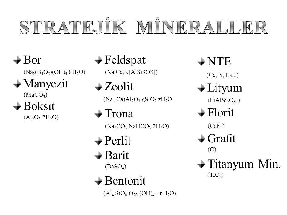 Bor (Na 2 (B 4 O 5 )(OH) 4 ·8H 2 O) Manyezit (MgCO 3 ) Boksit (Al 2 O 3.2H 2 O) Feldspat (Na,Ca,K[AlSi3O8]) Zeolit (Na, Ca)Al 2 O 3 ·gSiO 2 ·zH 2 O Trona (Na 2 CO 3.NaHCO 3.2H 2 O) Perlit Barit (BaSO 4 ) Bentonit (Al 4 SiO 8 O 20 (OH) 4.