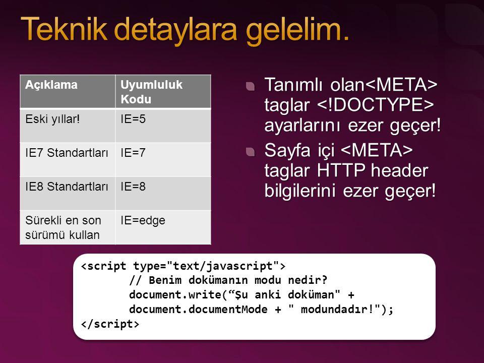 Tanımlı olan taglar ayarlarını ezer geçer! Sayfa içi taglar HTTP header bilgilerini ezer geçer! AçıklamaUyumluluk Kodu Eski yıllar!IE=5 IE7 Standartla