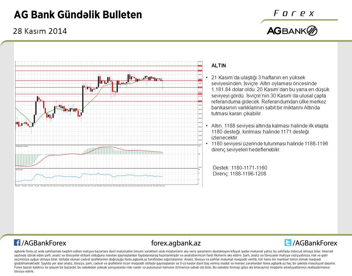 28 Kasım 2014 ALTIN 21 Kasım'da ulaştığı 3 haftanın en yüksek seviyesinden, İsviçre Altın oylaması öncesinde 1,181.84 dolar oldu. 20 Kasım'dan bu yana