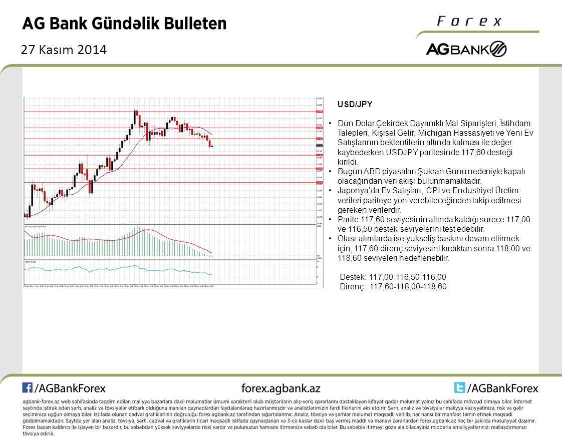 27 Kasım 2014 ALTIN Altın, doların 5 yılın en yüksek seviyesinden gerilemesi ile alternatif talebi artırmasından dolayı 1190-1202 seviyeleri arasında yatay seyrini devam ettirmektedir.