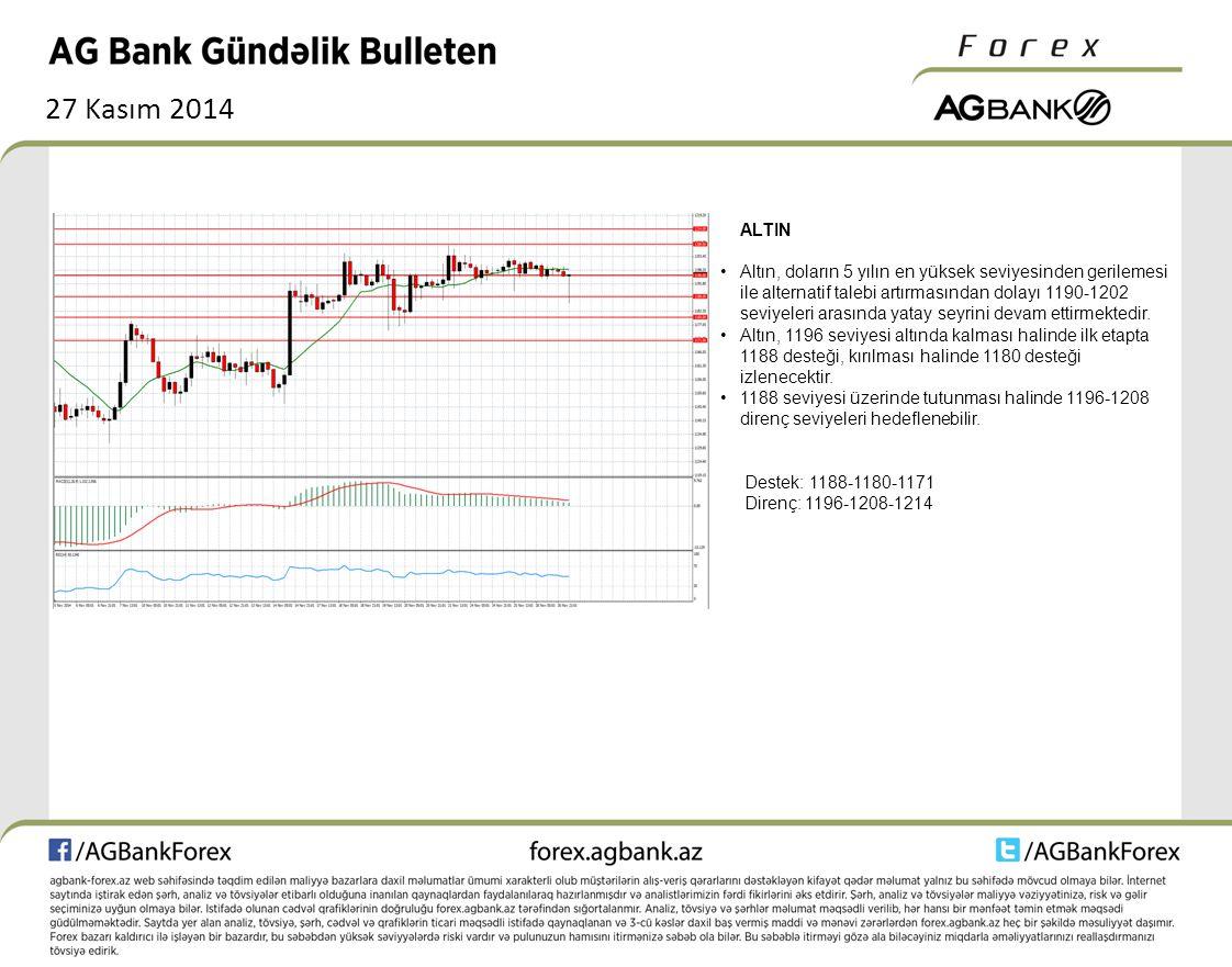 27 Kasım 2014 ALTIN Altın, doların 5 yılın en yüksek seviyesinden gerilemesi ile alternatif talebi artırmasından dolayı 1190-1202 seviyeleri arasında