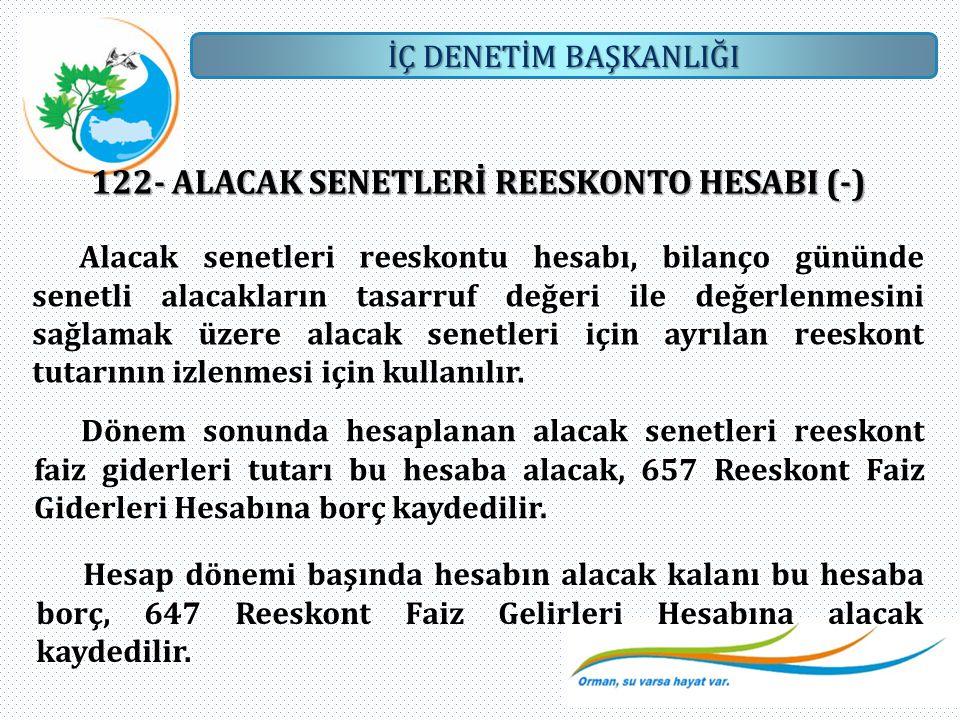 İÇ DENETİM BAŞKANLIĞI 122- ALACAK SENETLERİ REESKONTO HESABI (-) Alacak senetleri reeskontu hesabı, bilanço gününde senetli alacakların tasarruf değer