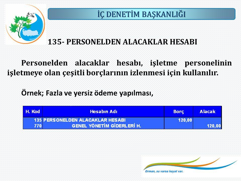 İÇ DENETİM BAŞKANLIĞI 135- PERSONELDEN ALACAKLAR HESABI Personelden alacaklar hesabı, işletme personelinin işletmeye olan çeşitli borçlarının izlenmes