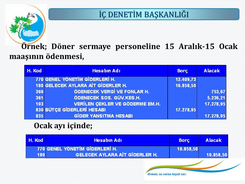 İÇ DENETİM BAŞKANLIĞI Örnek; Döner sermaye personeline 15 Aralık-15 Ocak maaşının ödenmesi, Ocak ayı içinde;