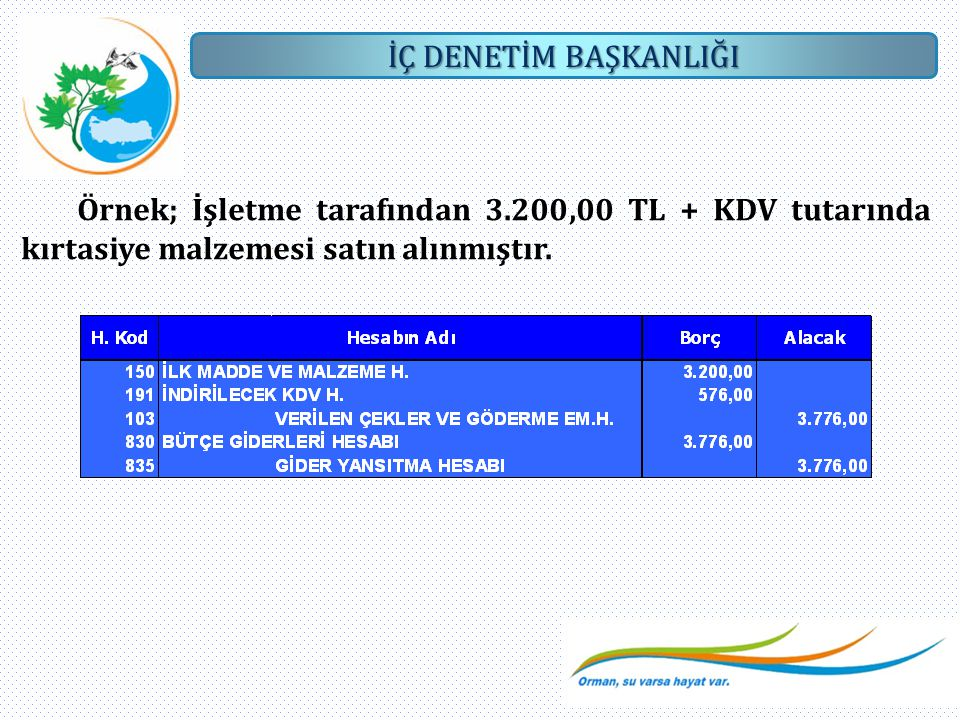 İÇ DENETİM BAŞKANLIĞI Örnek; İşletme tarafından 3.200,00 TL + KDV tutarında kırtasiye malzemesi satın alınmıştır.