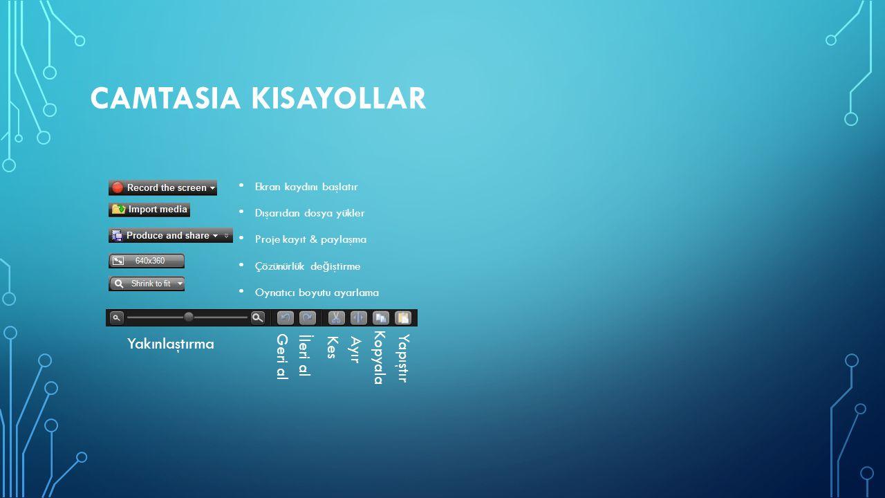 CAMTASIA KISAYOLLAR Ekran kaydını başlatır Dışarıdan dosya yükler Proje kayıt & paylaşma Çözünürlük de ğ iştirme Oynatıcı boyutu ayarlama Yakınlaştırm