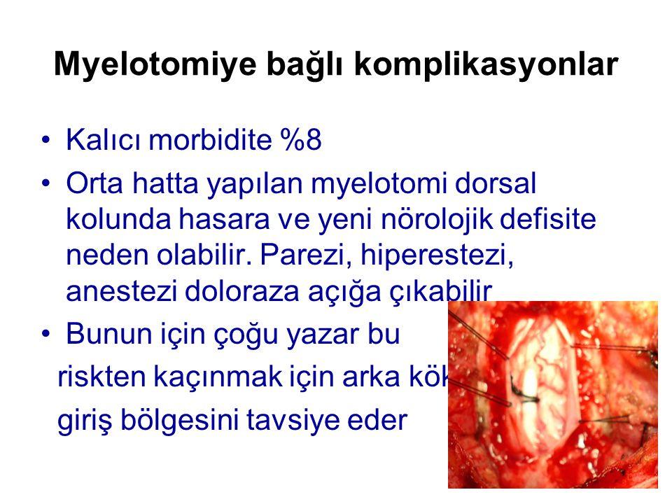 Myelotomiye bağlı komplikasyonlar Kalıcı morbidite %8 Orta hatta yapılan myelotomi dorsal kolunda hasara ve yeni nörolojik defisite neden olabilir. Pa