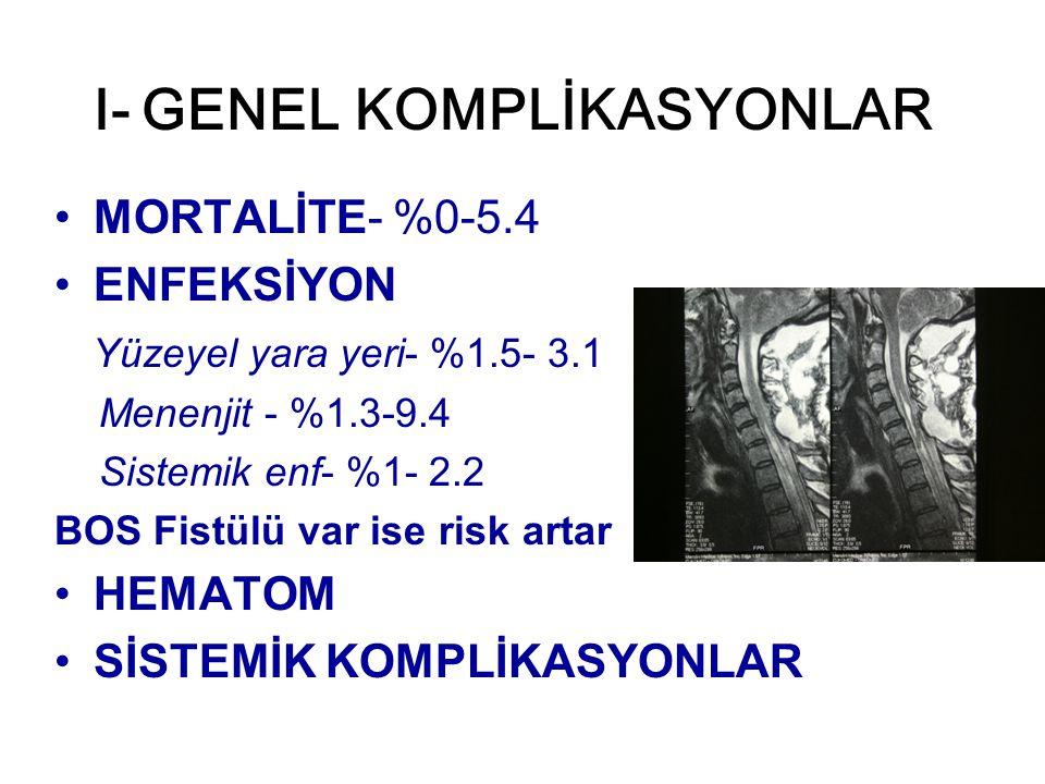 I- GENEL KOMPLİKASYONLAR MORTALİTE- %0-5.4 ENFEKSİYON Yüzeyel yara yeri- %1.5- 3.1 Menenjit - %1.3-9.4 Sistemik enf- %1- 2.2 BOS Fistülü var ise risk
