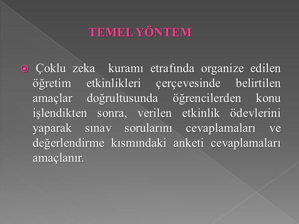 Yaratıcı Drama Örneği Öğretmen: Zaman tünelinden 561 yıl geriye gidip İstanbul'un fethedildiği sabahı yaşamak ister misiniz.